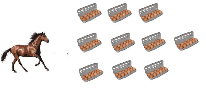 Fig.4 Resultado de la conversión usando como referencia el oro, donde 120 huevos equivalen a un caballo.