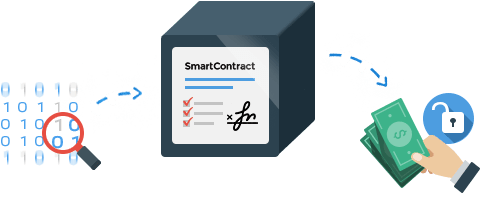 Fig.17 Smart Contracts